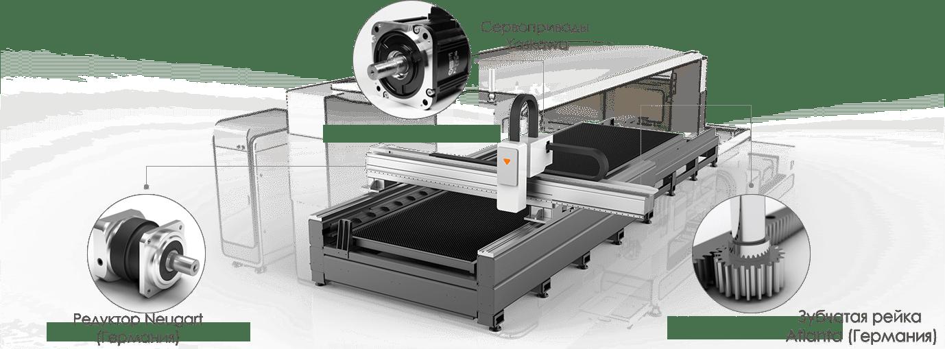 Оптоволоконный станок для лазерной резки LF3015GAR фото, цена